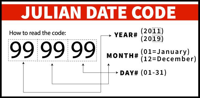 julian date code